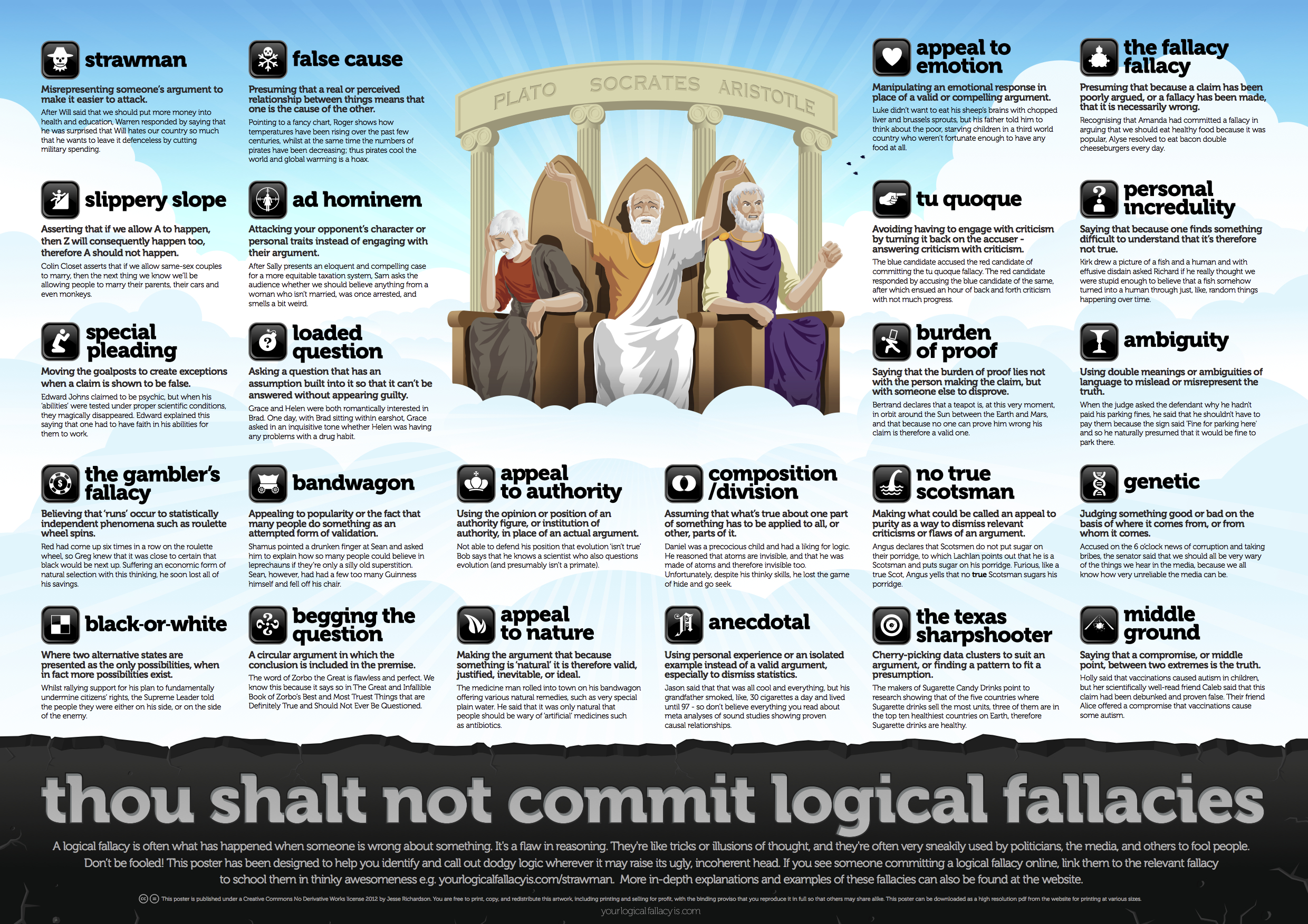 a sweet fallacies poster for you logic nerds the holy dark